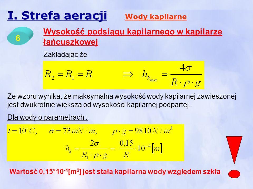 I. Strefa aeracji Wody kapilarne. Wysokość podsiągu kapilarnego w kapilarze łańcuszkowej. 6. Zakładając że.