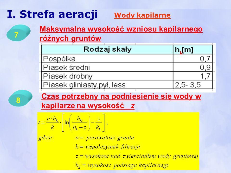 I. Strefa aeracji Wody kapilarne. Maksymalna wysokość wzniosu kapilarnego różnych gruntów. 7. k.