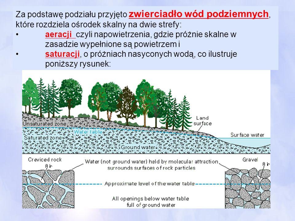 Za podstawę podziału przyjęto zwierciadło wód podziemnych, które rozdziela ośrodek skalny na dwie strefy: