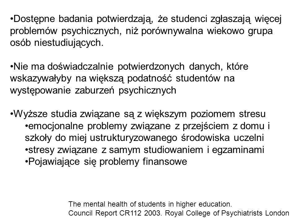 Wyższe studia związane są z większym poziomem stresu