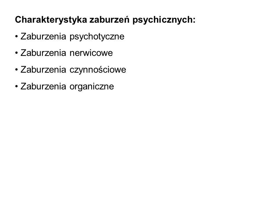 Charakterystyka zaburzeń psychicznych:
