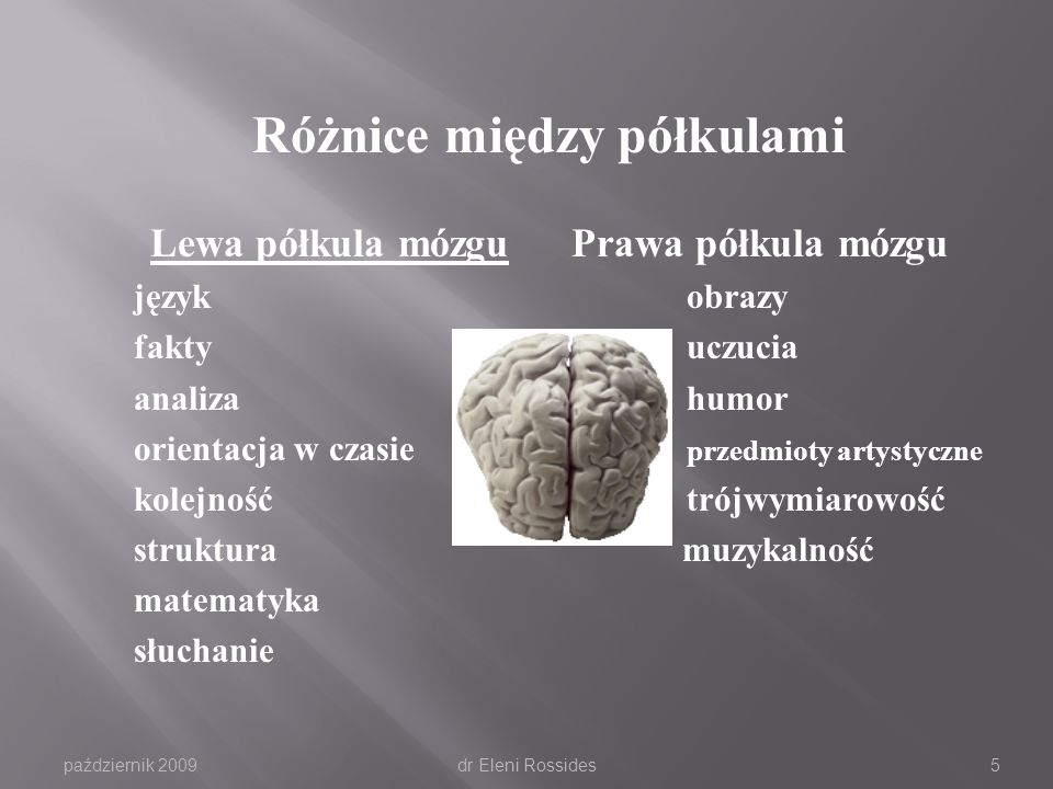 Różnice między półkulami Lewa półkula mózgu Prawa półkula mózgu