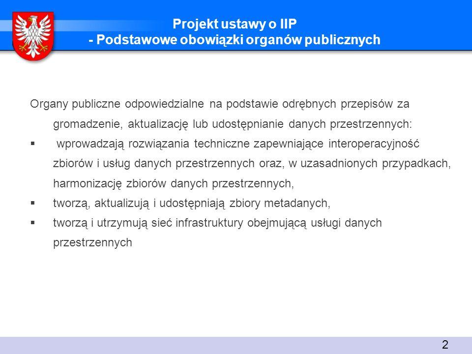 - Podstawowe obowiązki organów publicznych