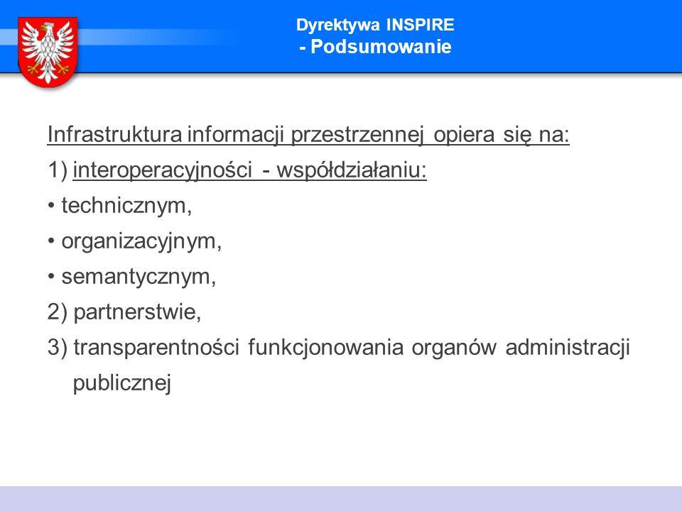 Infrastruktura informacji przestrzennej opiera się na: