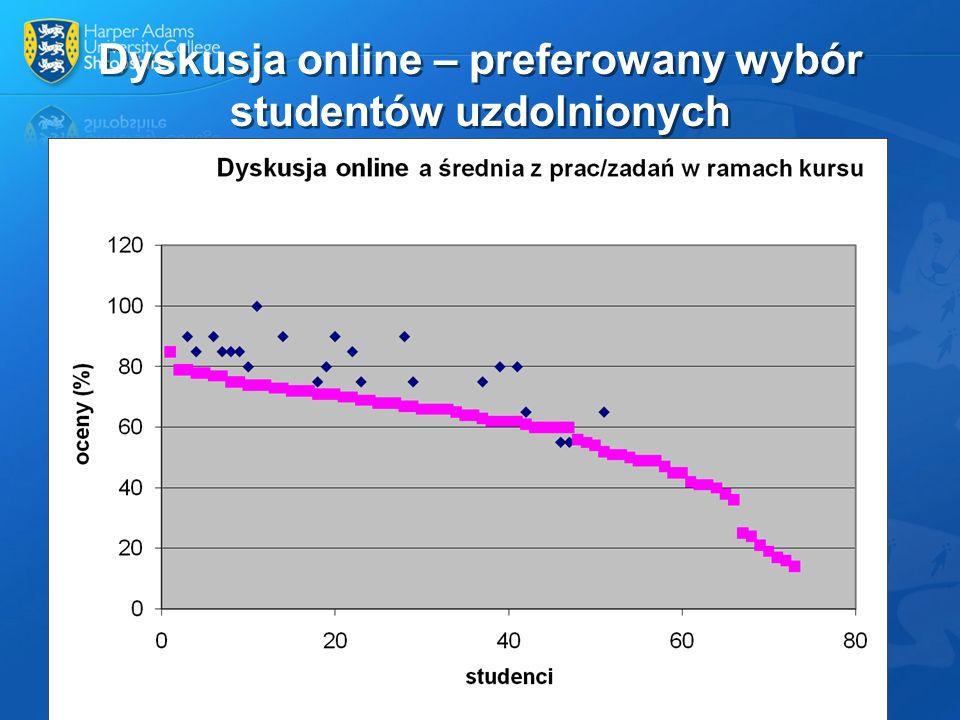 Dyskusja online – preferowany wybór studentów uzdolnionych