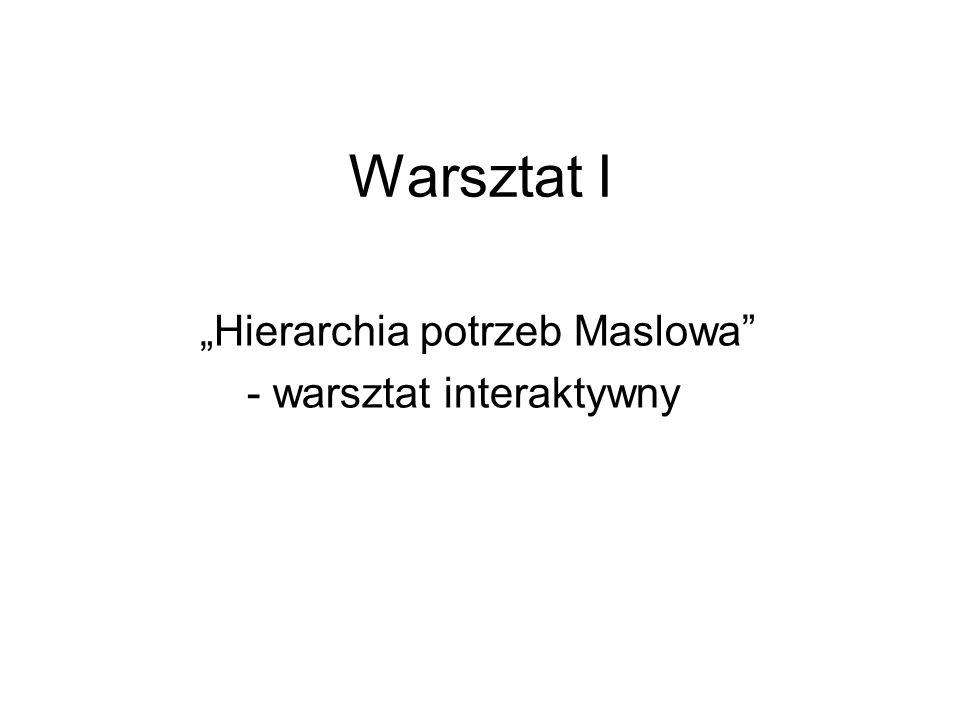 """Warsztat I """"Hierarchia potrzeb Maslowa - warsztat interaktywny"""