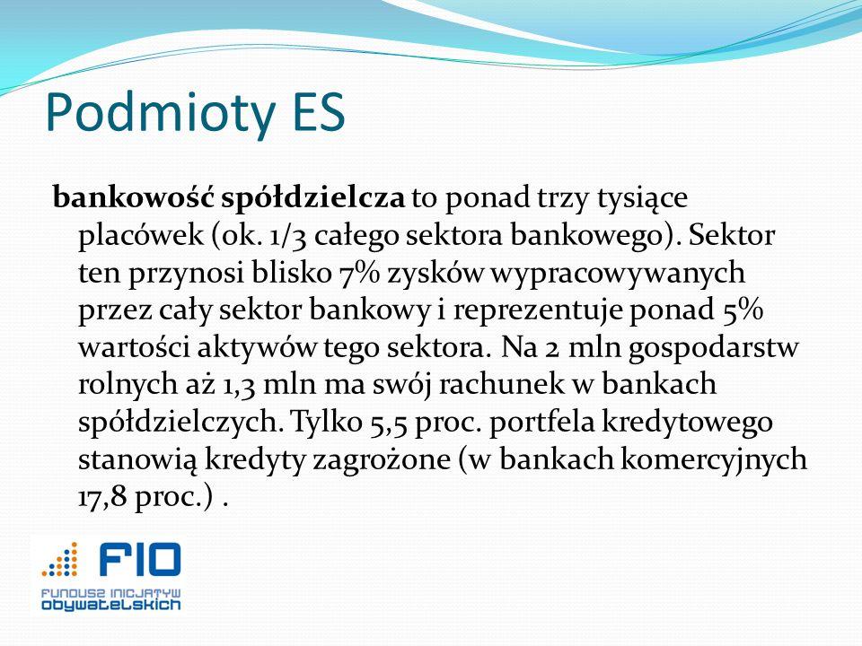 Podmioty ES