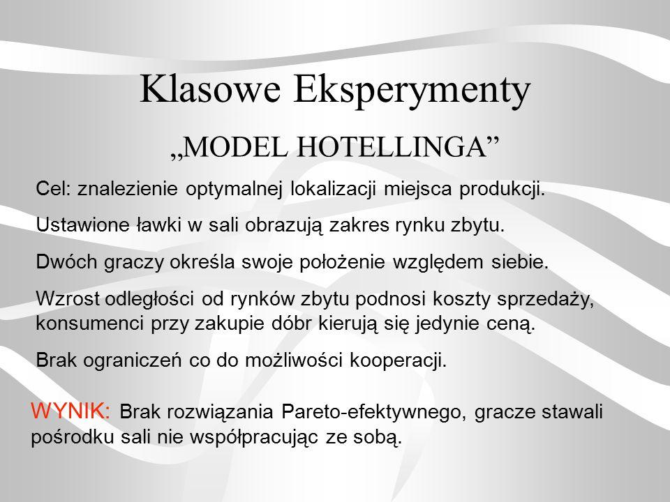 "Klasowe Eksperymenty ""MODEL HOTELLINGA"