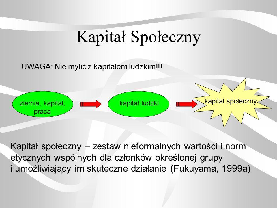 Kapitał Społeczny UWAGA: Nie mylić z kapitałem ludzkim!!! kapitał społeczny. ziemia, kapitał, praca.