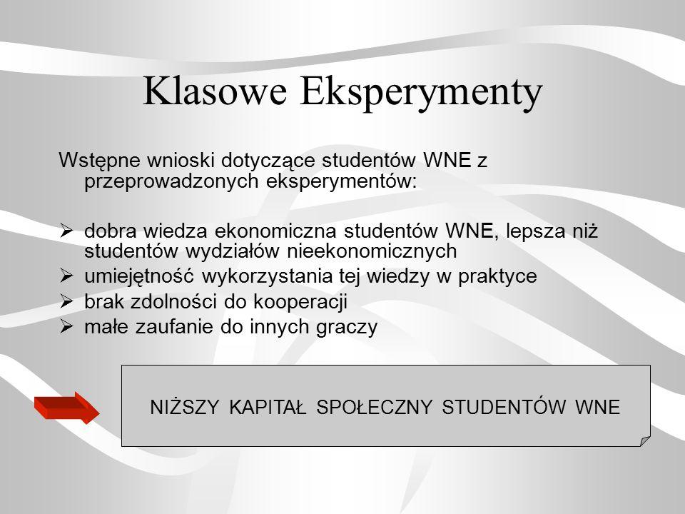 Klasowe Eksperymenty Wstępne wnioski dotyczące studentów WNE z przeprowadzonych eksperymentów: