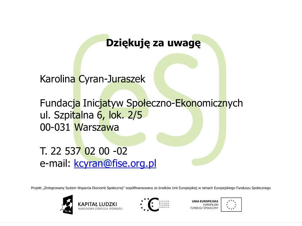 Dziękuję za uwagę Karolina Cyran-Juraszek. Fundacja Inicjatyw Społeczno-Ekonomicznych. ul. Szpitalna 6, lok. 2/5.