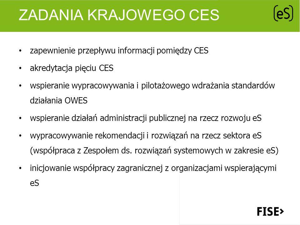 Zadania krajowego CES zapewnienie przepływu informacji pomiędzy CES