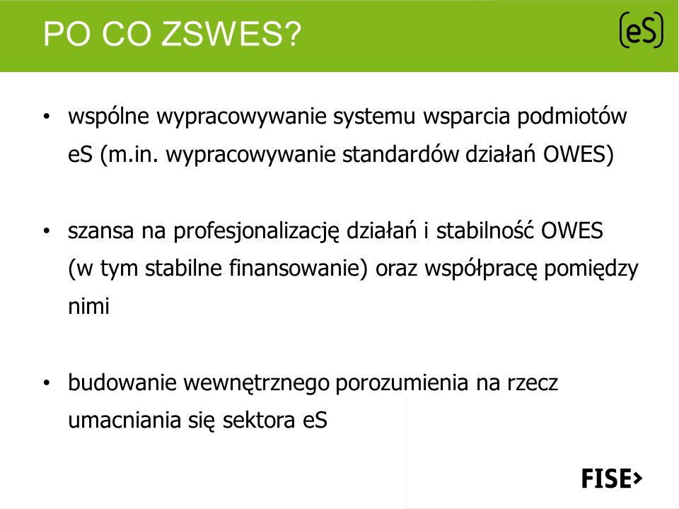 Po co ZSWES wspólne wypracowywanie systemu wsparcia podmiotów eS (m.in. wypracowywanie standardów działań OWES)