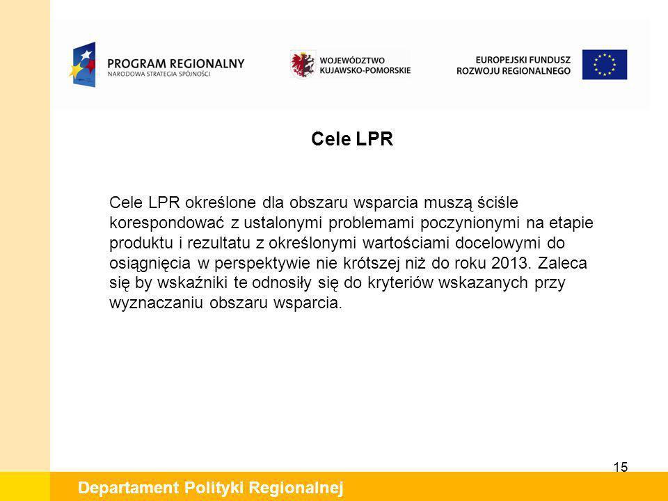 Cele LPR