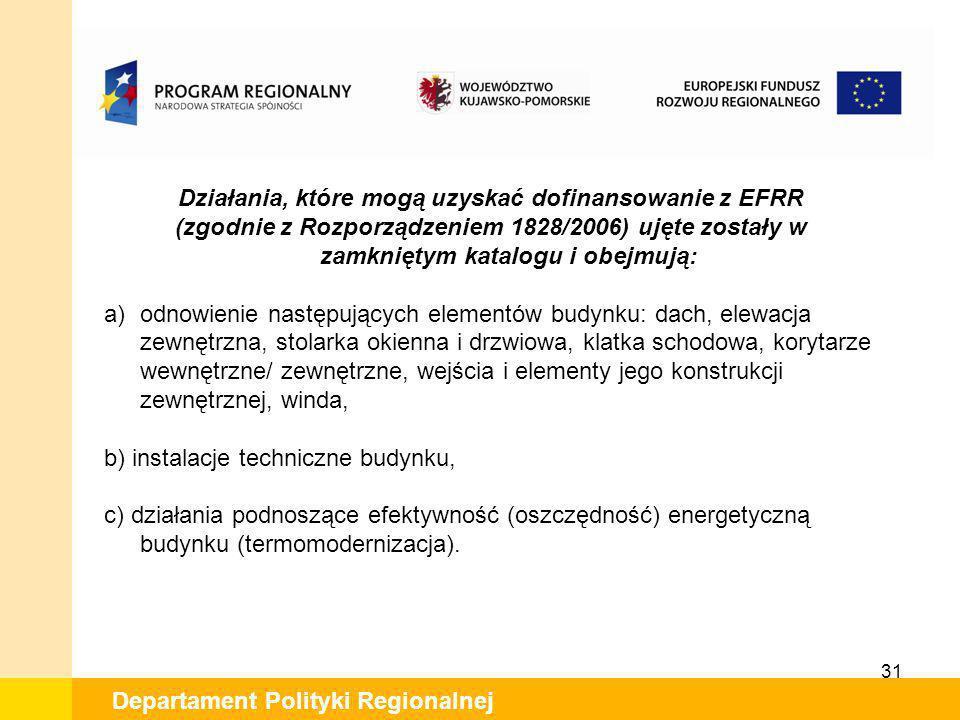Działania, które mogą uzyskać dofinansowanie z EFRR