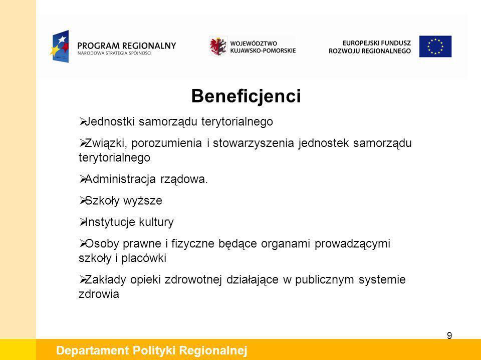 Beneficjenci Jednostki samorządu terytorialnego