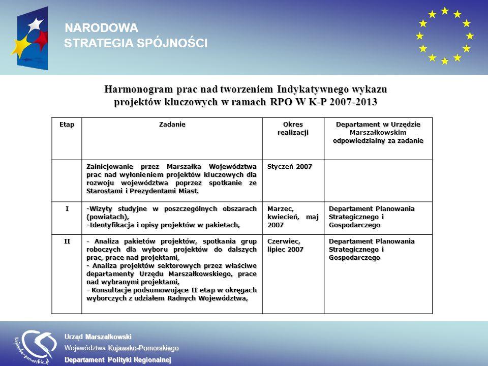 Departament w Urzędzie Marszałkowskim odpowiedzialny za zadanie