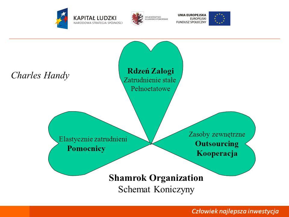 Charles Handy Shamrok Organization Schemat Koniczyny Rdzeń Załogi