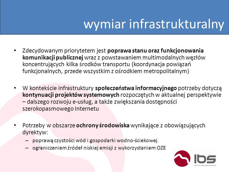 wymiar infrastrukturalny