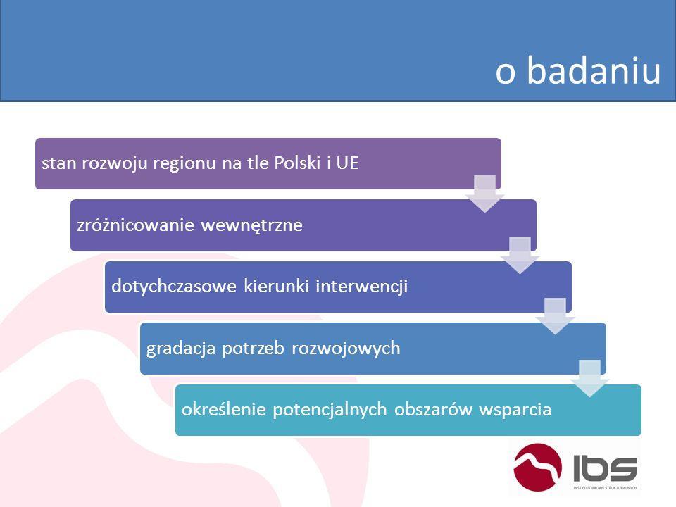 o badaniu stan rozwoju regionu na tle Polski i UE