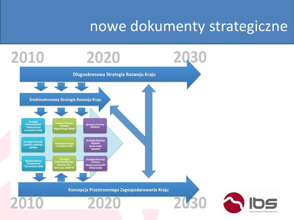nowe dokumenty strategiczne