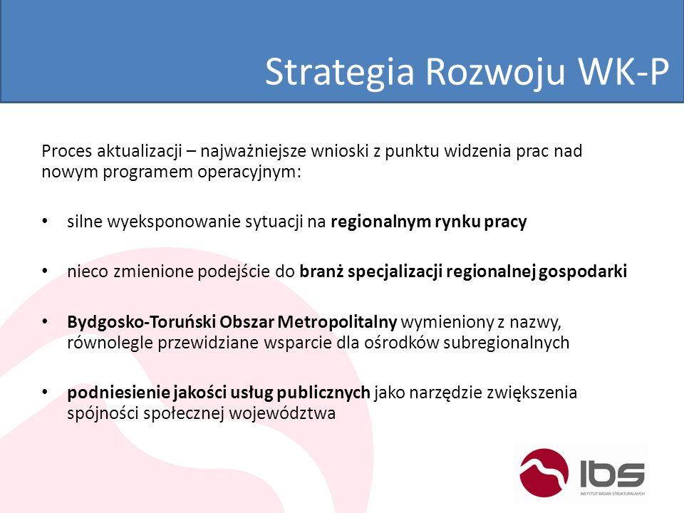 Strategia Rozwoju WK-P