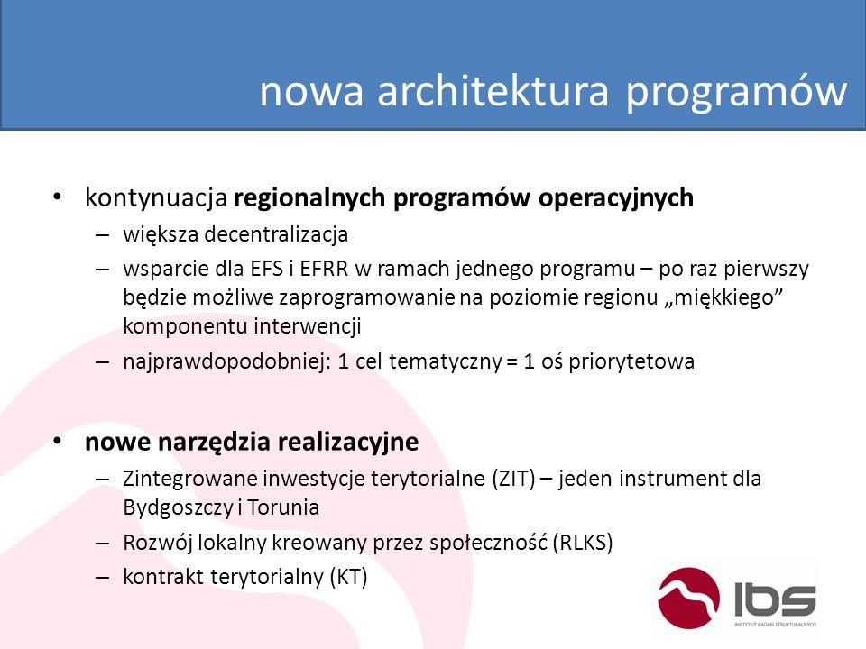 nowa architektura programów