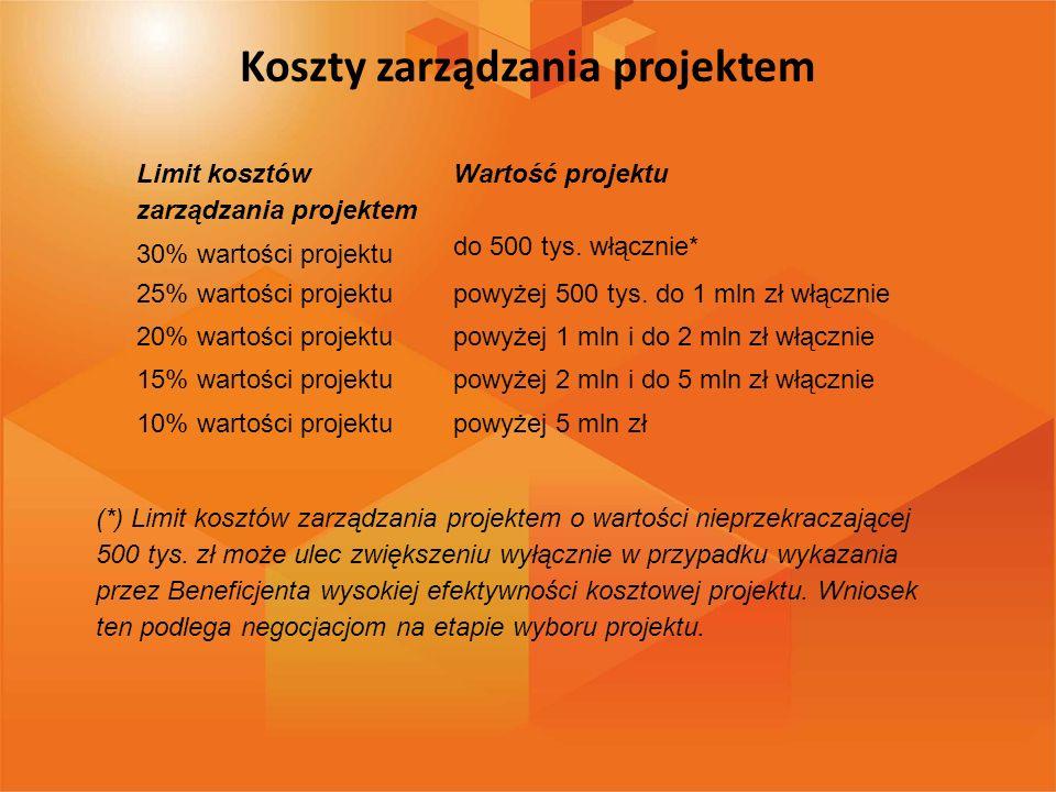 Koszty zarządzania projektem