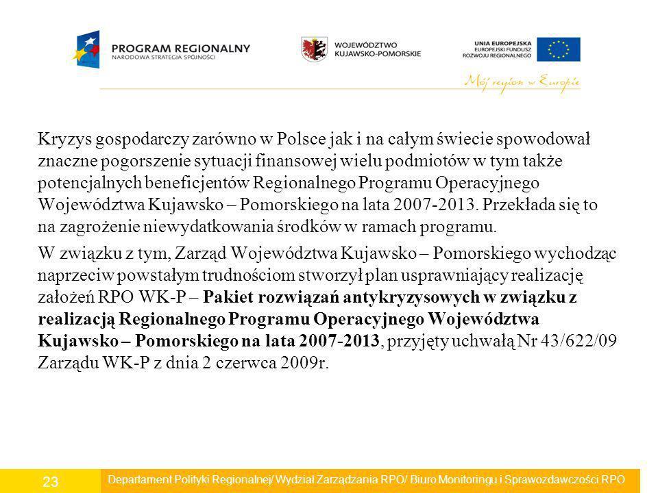 Kryzys gospodarczy zarówno w Polsce jak i na całym świecie spowodował znaczne pogorszenie sytuacji finansowej wielu podmiotów w tym także potencjalnych beneficjentów Regionalnego Programu Operacyjnego Województwa Kujawsko – Pomorskiego na lata 2007-2013. Przekłada się to na zagrożenie niewydatkowania środków w ramach programu. W związku z tym, Zarząd Województwa Kujawsko – Pomorskiego wychodząc naprzeciw powstałym trudnościom stworzył plan usprawniający realizację założeń RPO WK-P – Pakiet rozwiązań antykryzysowych w związku z realizacją Regionalnego Programu Operacyjnego Województwa Kujawsko – Pomorskiego na lata 2007-2013, przyjęty uchwałą Nr 43/622/09 Zarządu WK-P z dnia 2 czerwca 2009r.
