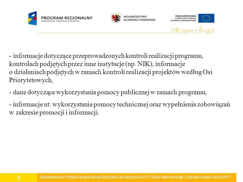 dane dotyczące wykorzystania pomocy publicznej w ramach programu,