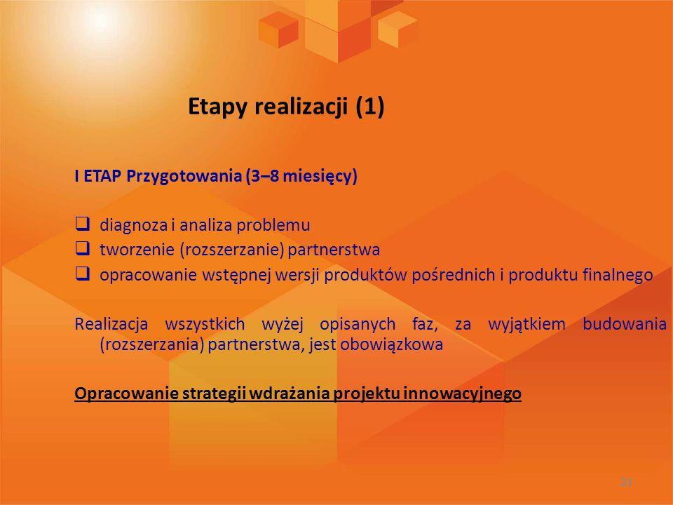 Etapy realizacji (1) I ETAP Przygotowania (3–8 miesięcy)