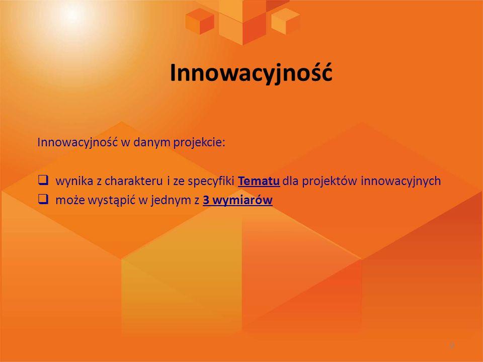 Innowacyjność Innowacyjność w danym projekcie: