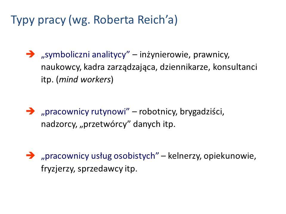 Typy pracy (wg. Roberta Reich'a)
