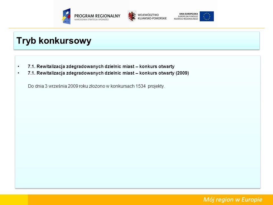 Tryb konkursowy 7.1. Rewitalizacja zdegradowanych dzielnic miast – konkurs otwarty.