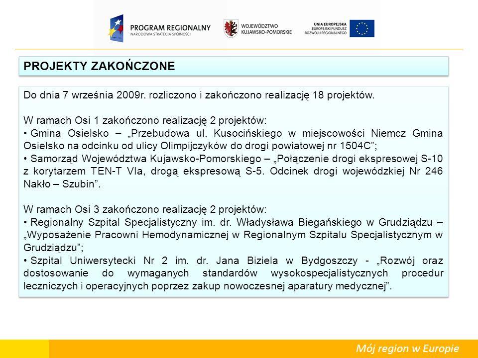 PROJEKTY ZAKOŃCZONE Do dnia 7 września 2009r. rozliczono i zakończono realizację 18 projektów. W ramach Osi 1 zakończono realizację 2 projektów: