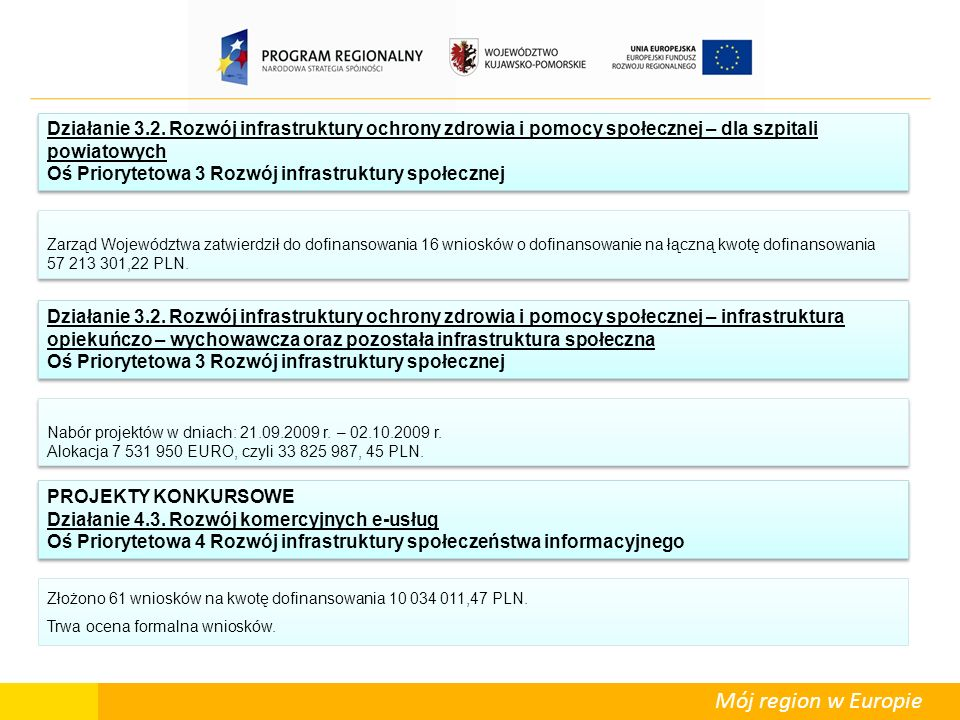 Działanie 3.2. Rozwój infrastruktury ochrony zdrowia i pomocy społecznej – dla szpitali powiatowych Oś Priorytetowa 3 Rozwój infrastruktury społecznej