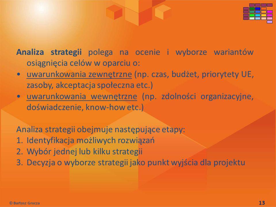 Analiza strategii obejmuje następujące etapy:
