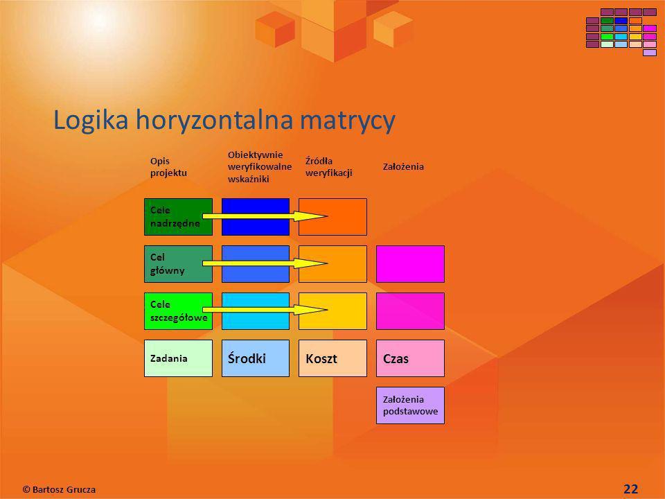 Logika horyzontalna matrycy