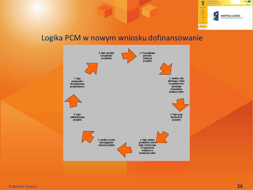Logika PCM w nowym wniosku dofinansowanie