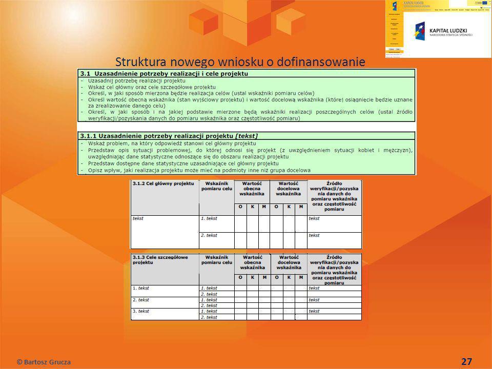 Struktura nowego wniosku o dofinansowanie