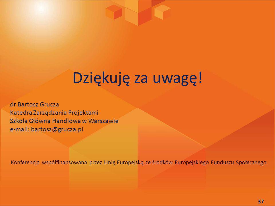 Dziękuję za uwagę! dr Bartosz Grucza Katedra Zarządzania Projektami