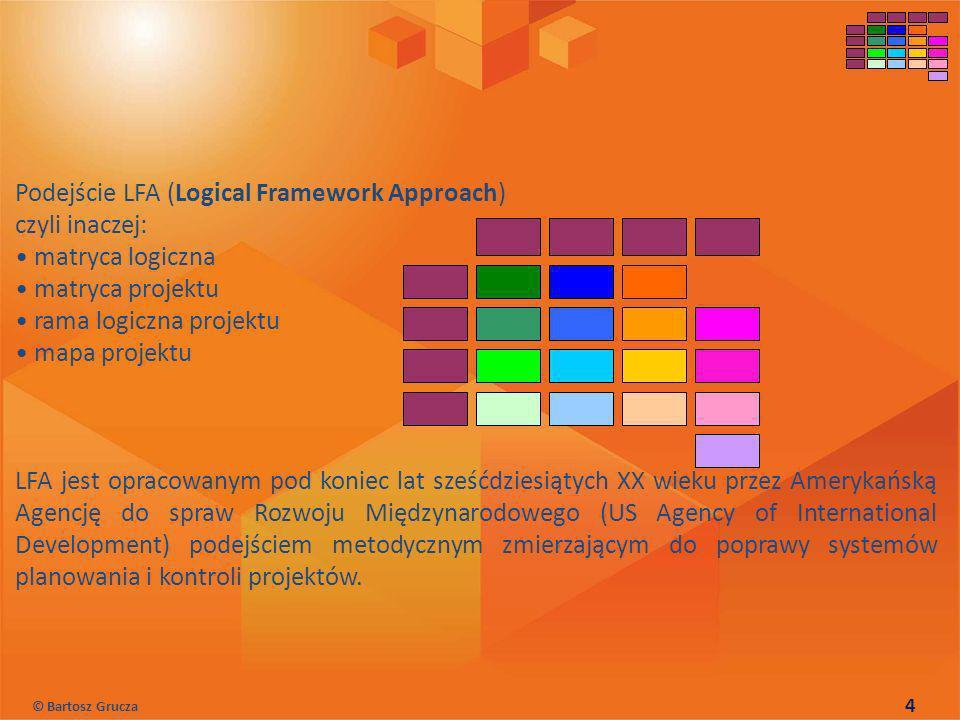 Podejście LFA (Logical Framework Approach) czyli inaczej: