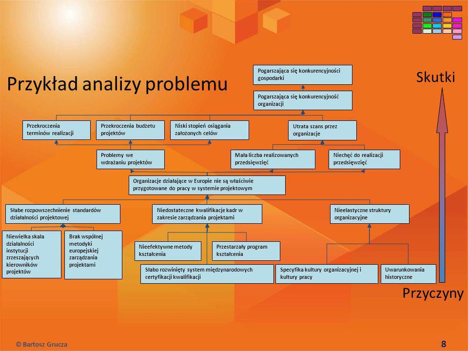 Przykład analizy problemu