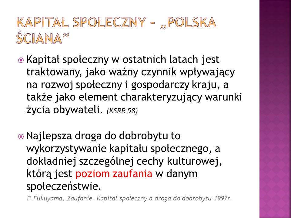 """Kapitał społeczny – """"polska ściana"""