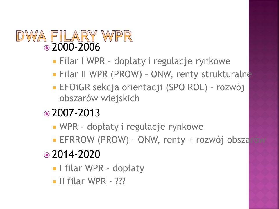 Dwa filary WPR 2000-2006. Filar I WPR – dopłaty i regulacje rynkowe. Filar II WPR (PROW) – ONW, renty strukturalne.