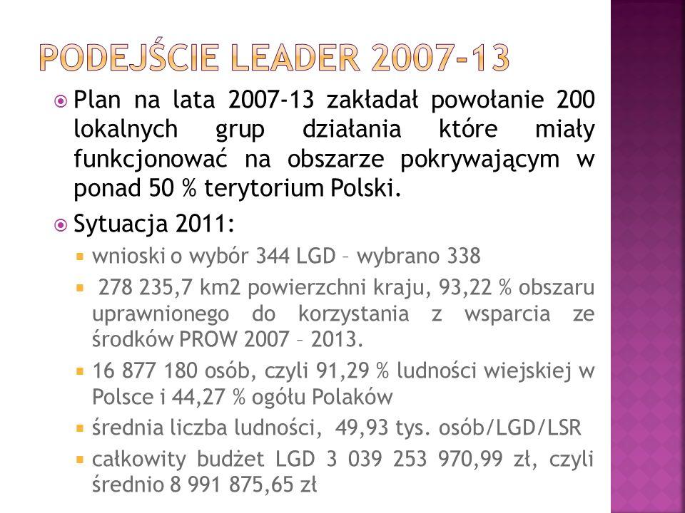 Podejście LEADER 2007-13