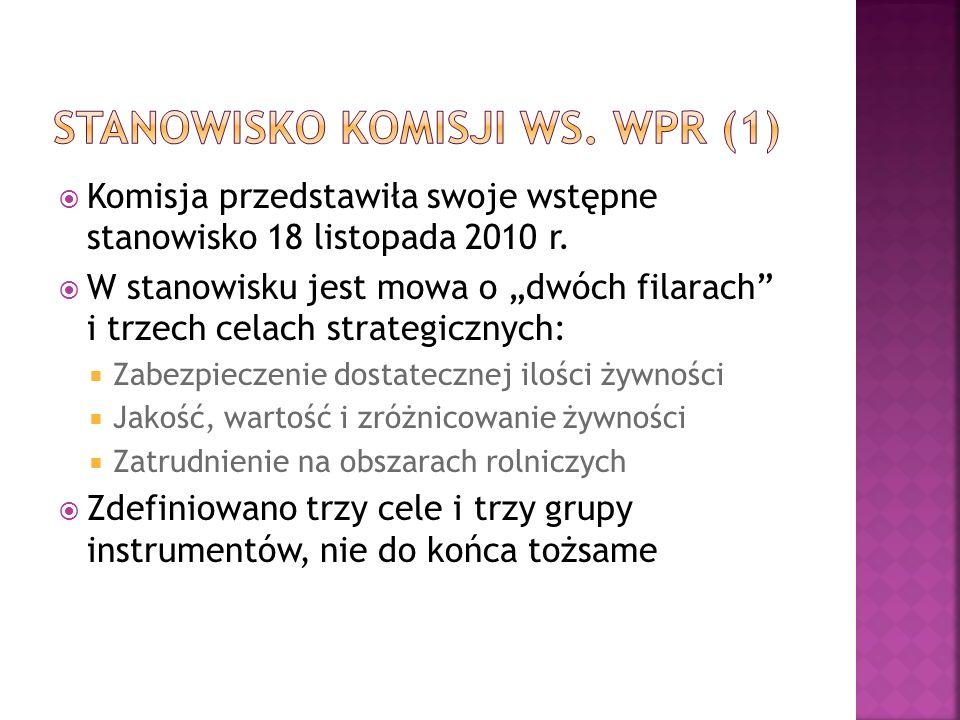 Stanowisko Komisji ws. WPR (1)