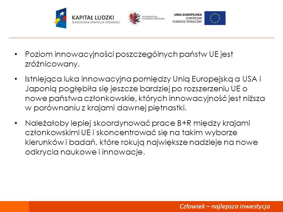 Poziom innowacyjności poszczególnych państw UE jest zróżnicowany.