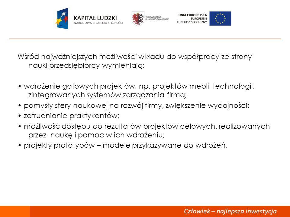46464646 Wśród najważniejszych możliwości wkładu do współpracy ze strony nauki przedsiębiorcy wymieniają: