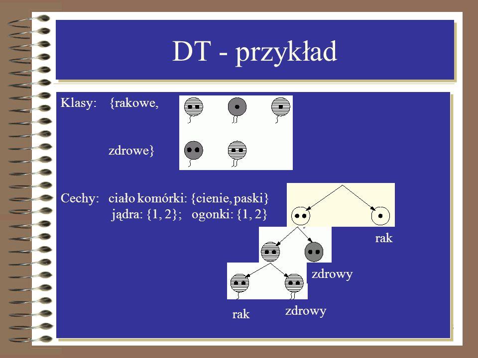 DT - przykład Klasy: {rakowe, zdrowe}